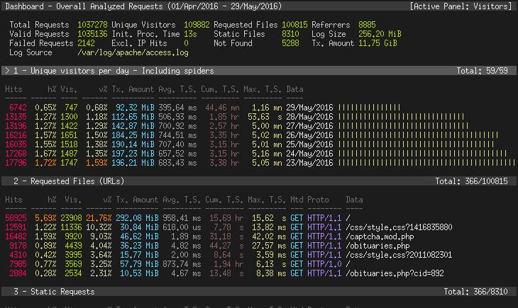 Ubuntu apache log dating sites